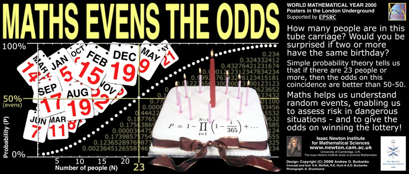 July poster: Maths Evens the Odds